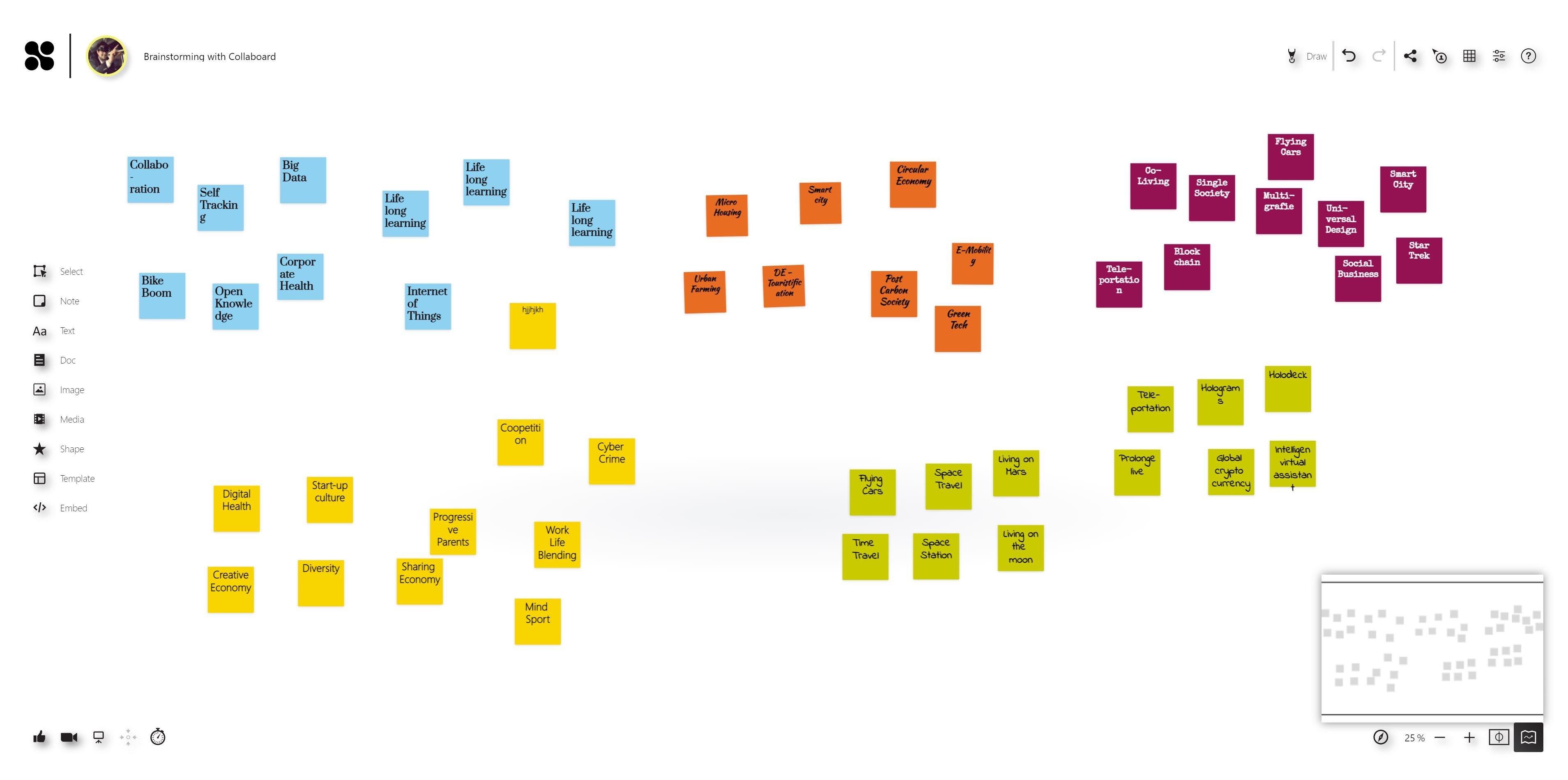 Brainstorming_Desing_Thinking_Whiteboard