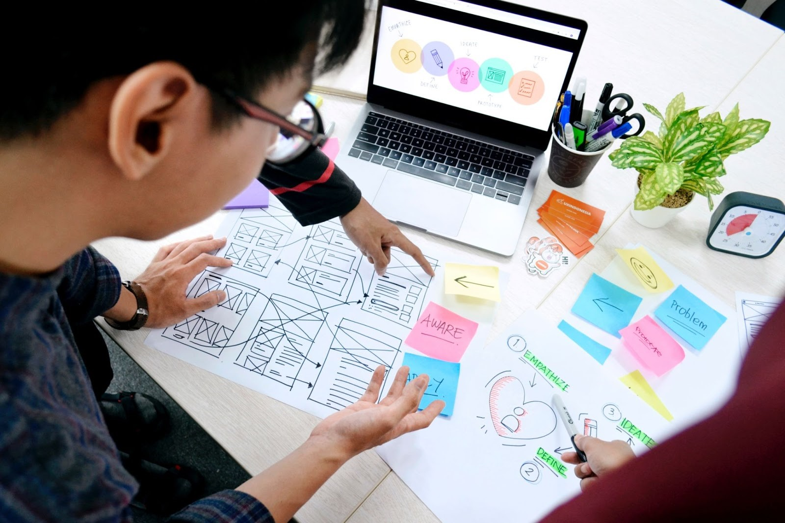 Design-Thinking-Collaboard