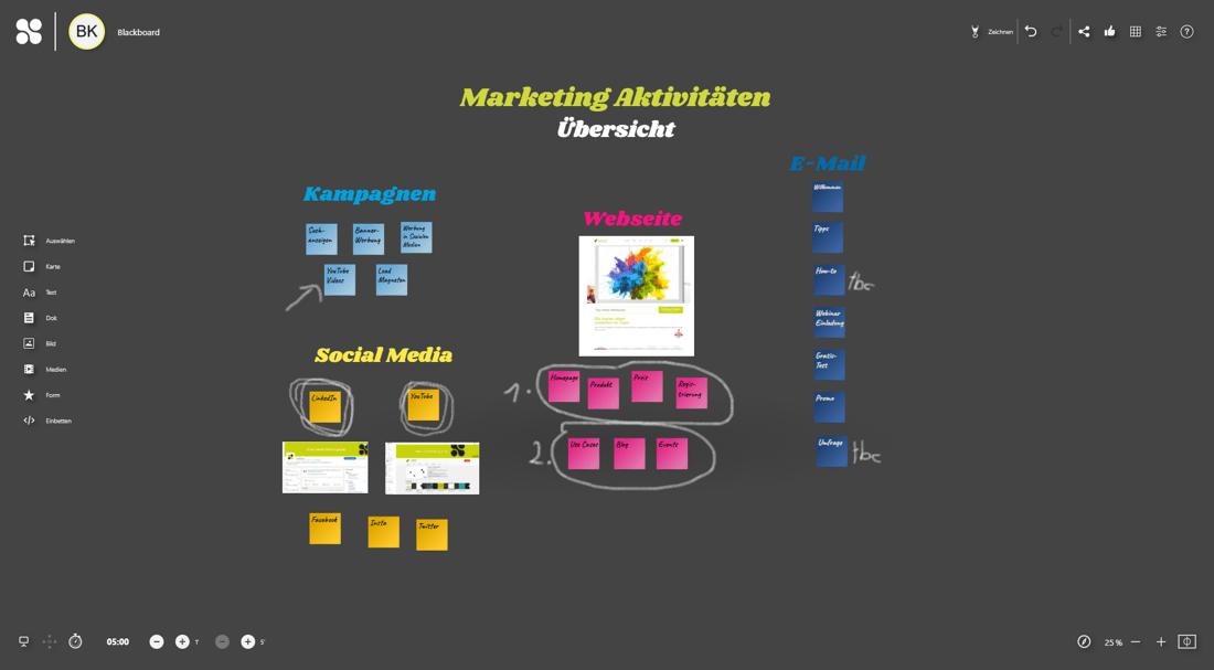 Marketing-Akitvitäten Blackboard Collaboard
