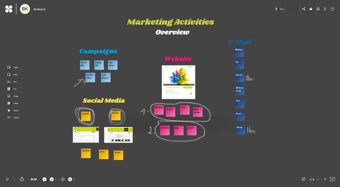 Marketing-Activities_Blackboard_EN-richtig