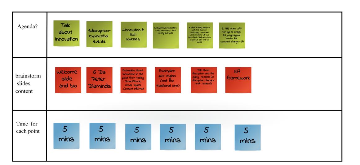 Meeting-Board-Collaboard
