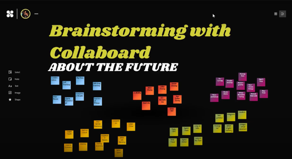 BrainstormingwithCollaboard
