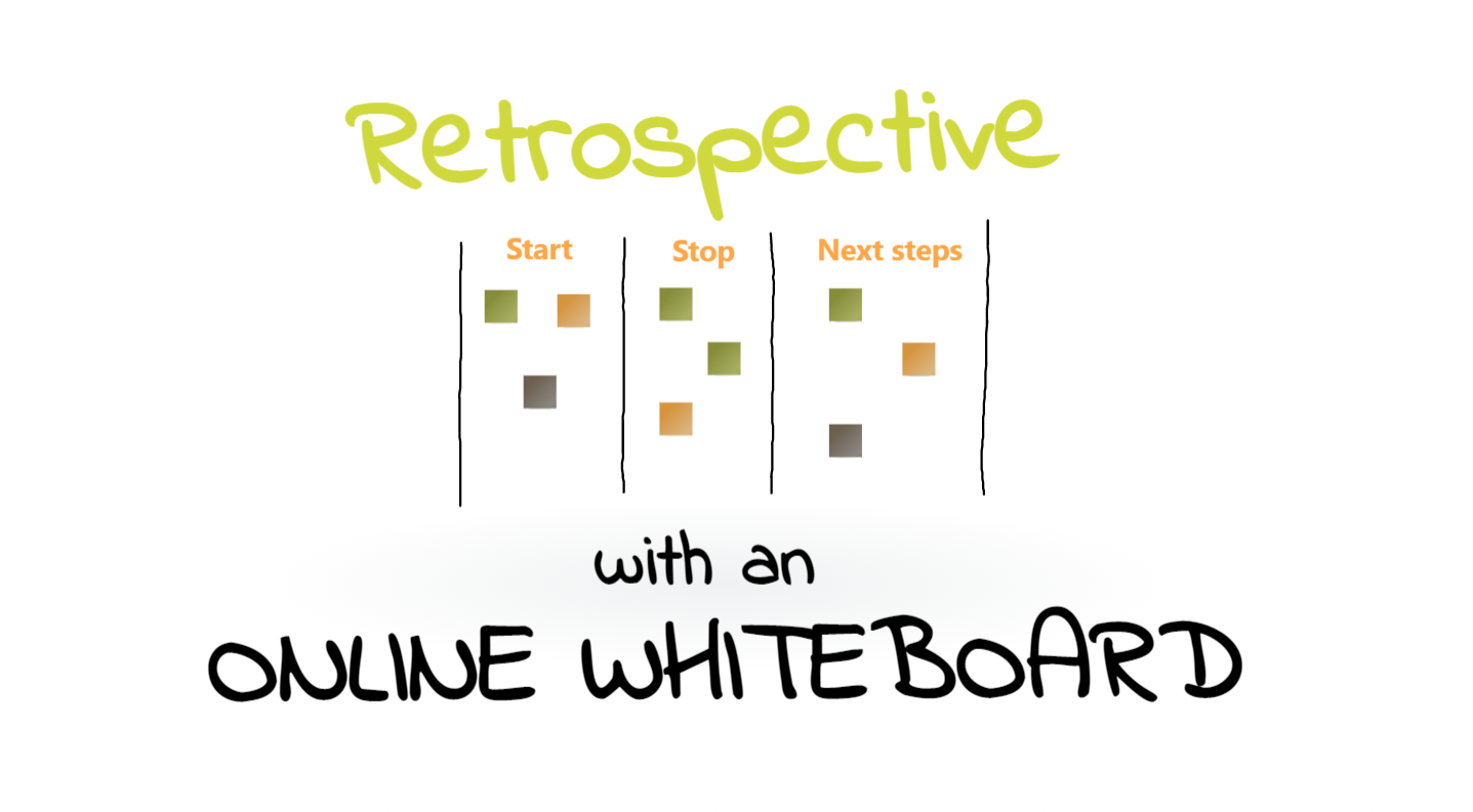 Collaboard GDPR online whiteboard for retrospectives