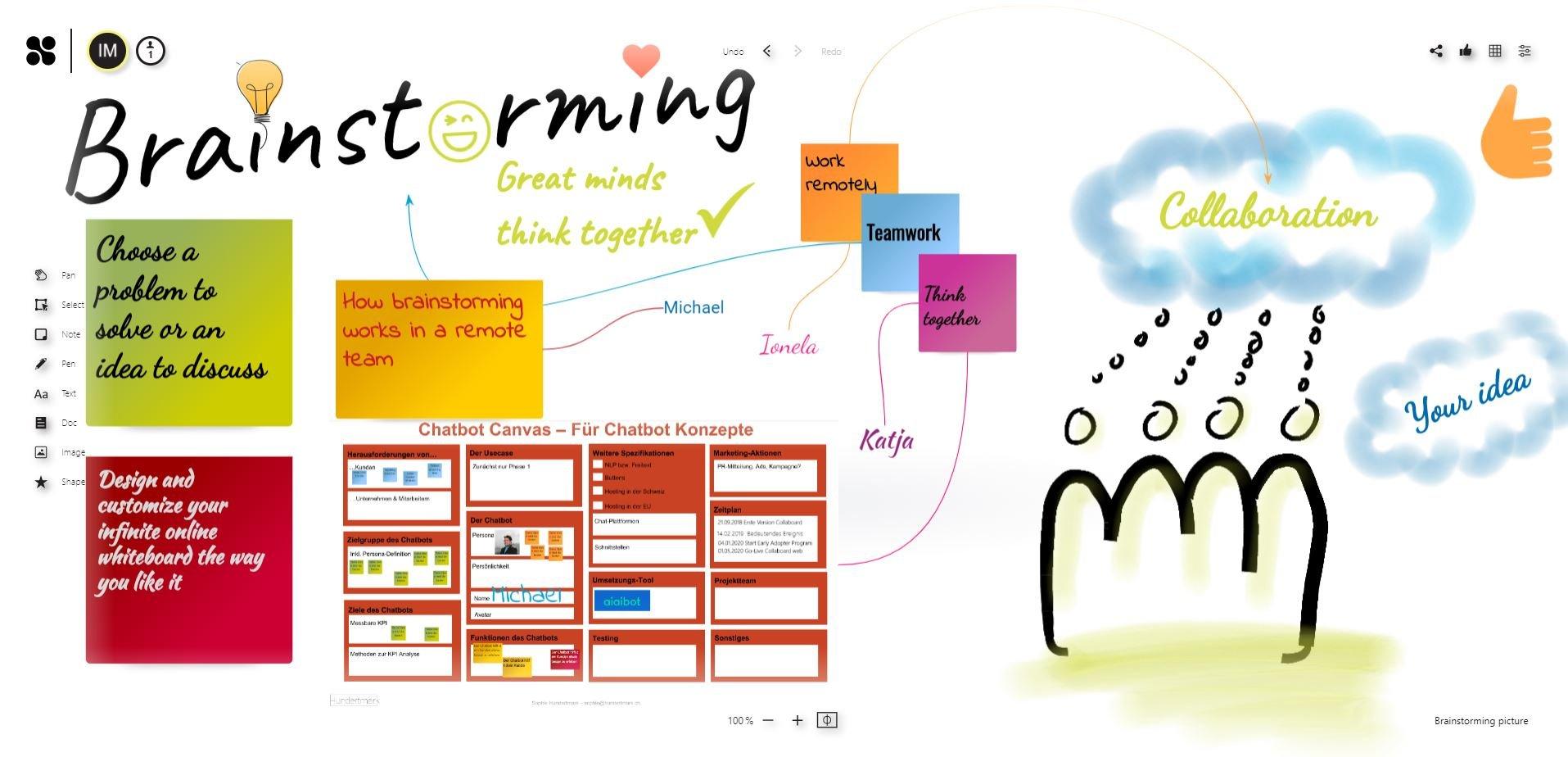 brainstorming online whiteboard collaboard