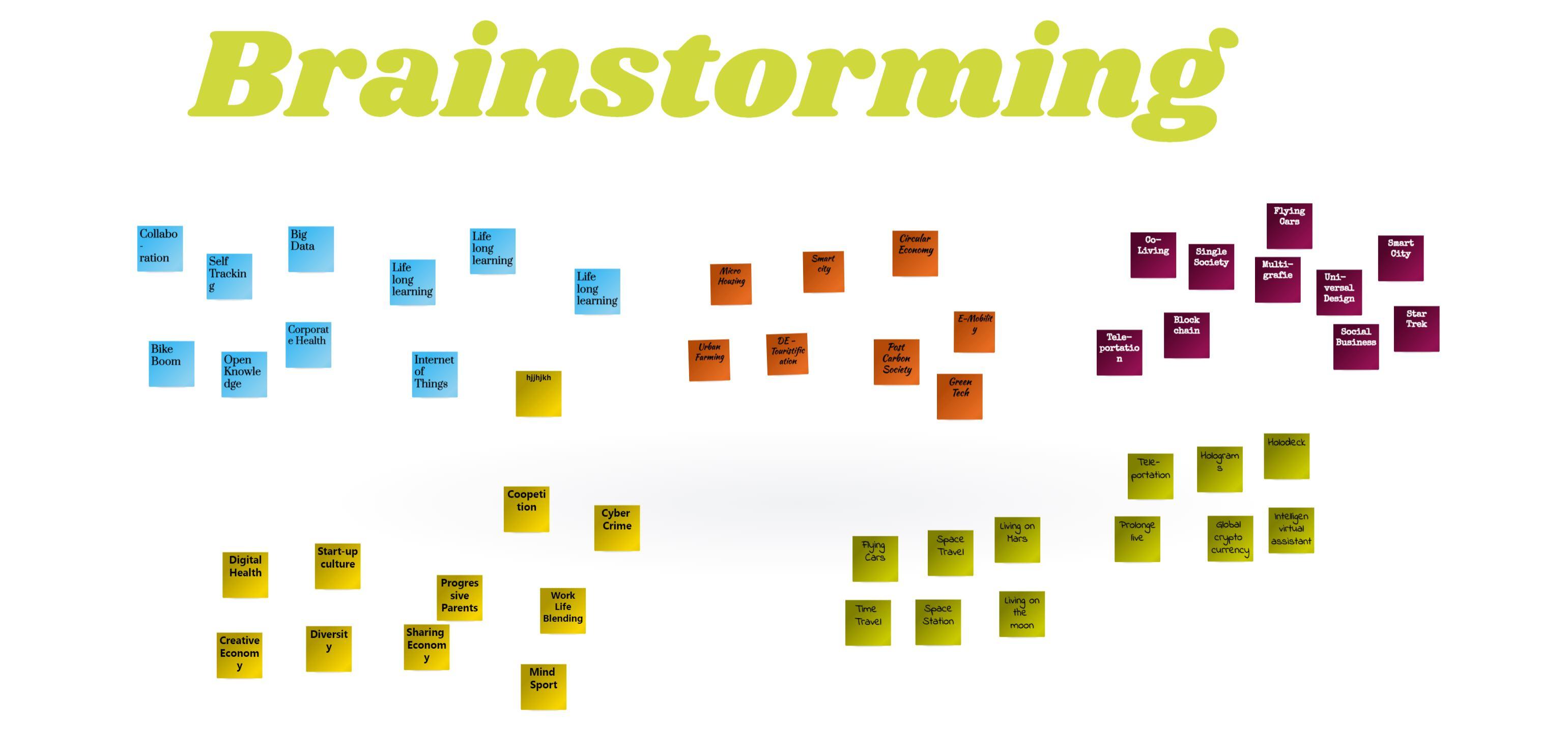 Collaboard_Brainstorming