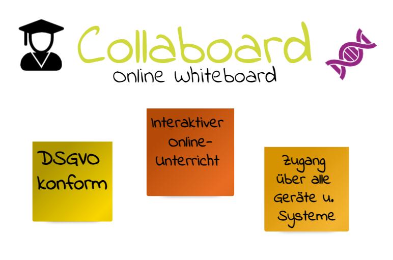 Online-Whiteboard für Online-Unterricht Collaboard EDU