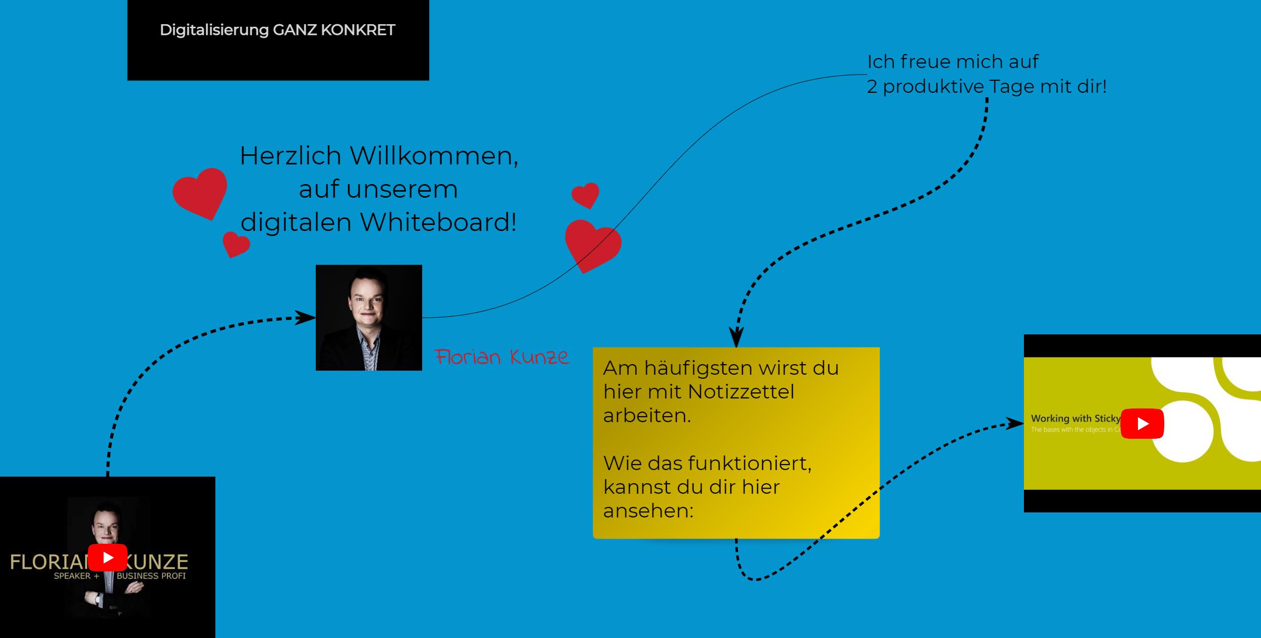 Gruppenboard - Digitalisierung GANZ KONKRET (1)
