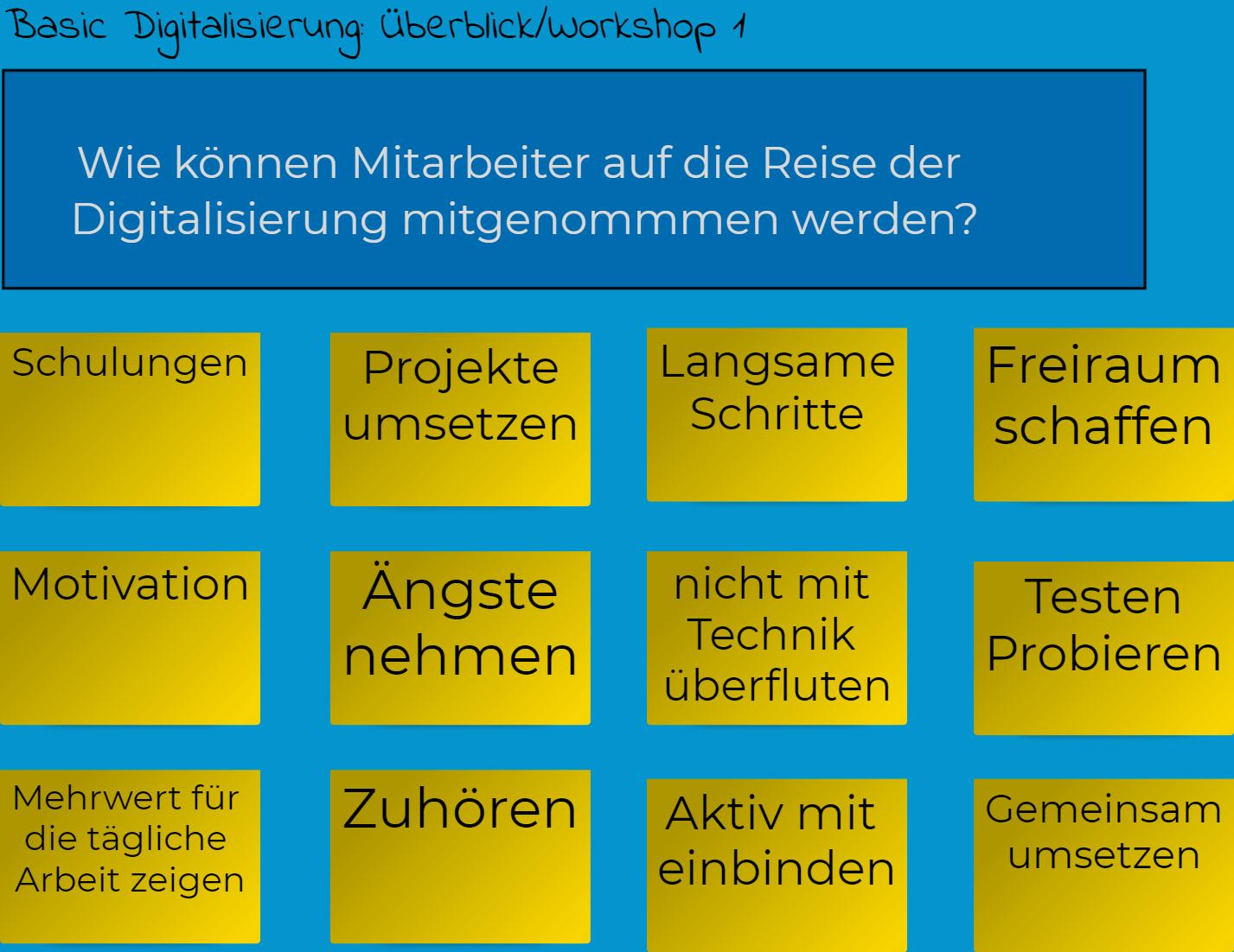 Gruppenboard - Digitalisierung GANZ KONKRET (2)