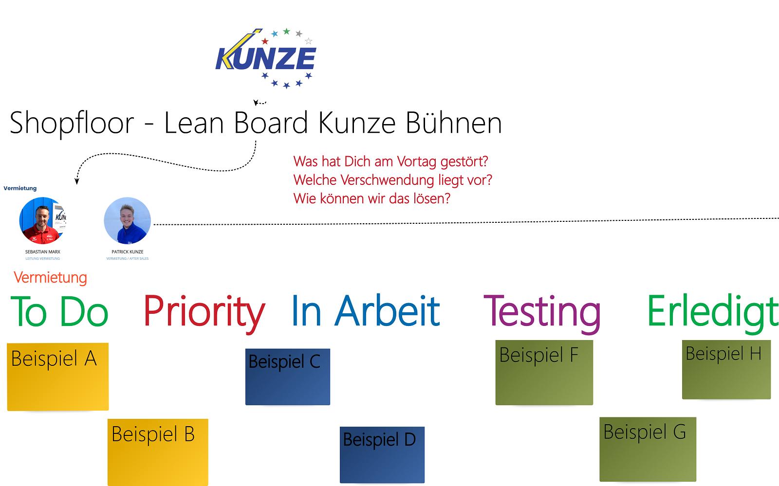 Lean Board Kunze Bühnen Beispiel