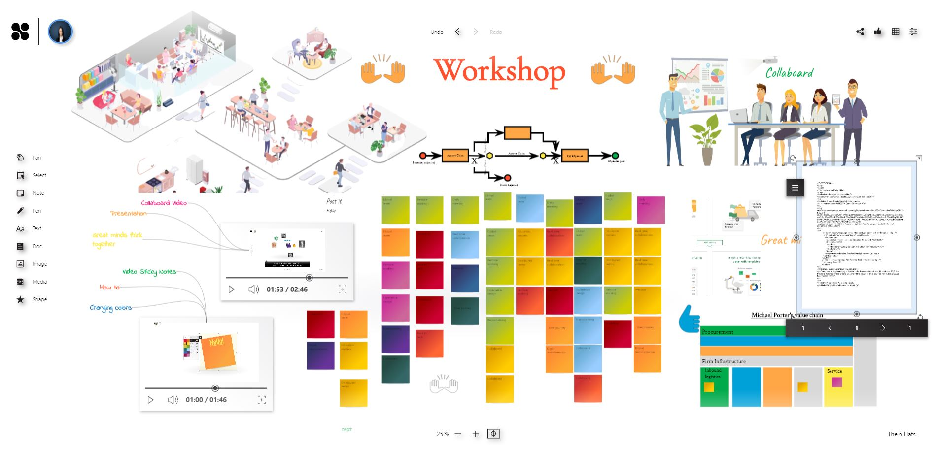 Digital workshop with the online whiteboard
