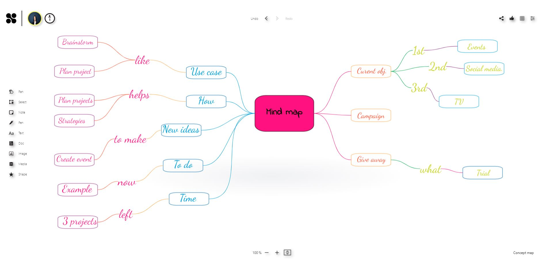 how to create a concept mind map on an online whiteboard